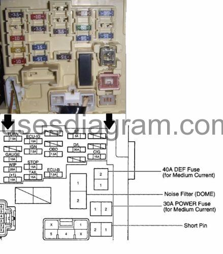 Fuse box Toyota Corolla E110 | 2000 Corolla Fuse Box |  | Fuses box diagram