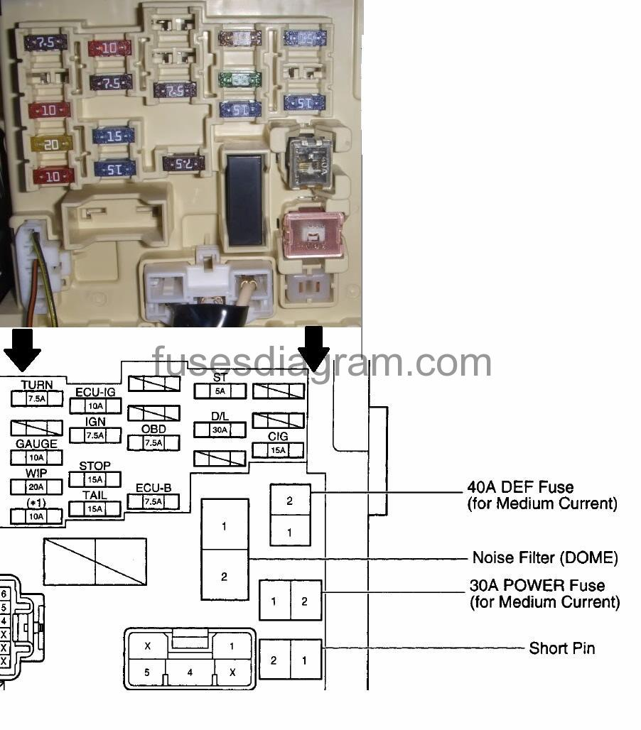 Fuse box Toyota Corolla E110Fuses box diagram