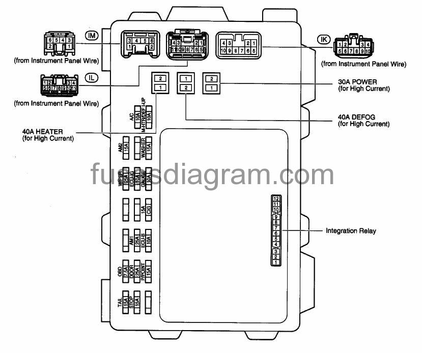 ac fuse for a 98 toyota corolla 98 toyota corolla fuse box diagram