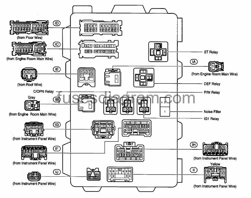 [DHAV_9290]  Fuse box Toyota Corolla E120 | 2007 Toyota Corolla Engine Diagram |  | Fuses box diagram