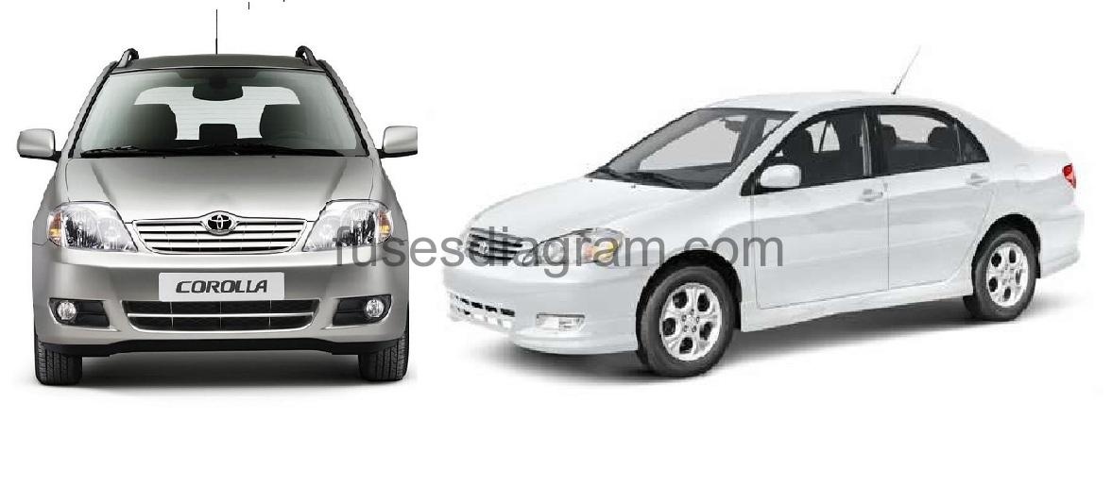 Fuse box Toyota Corolla 2007-2013