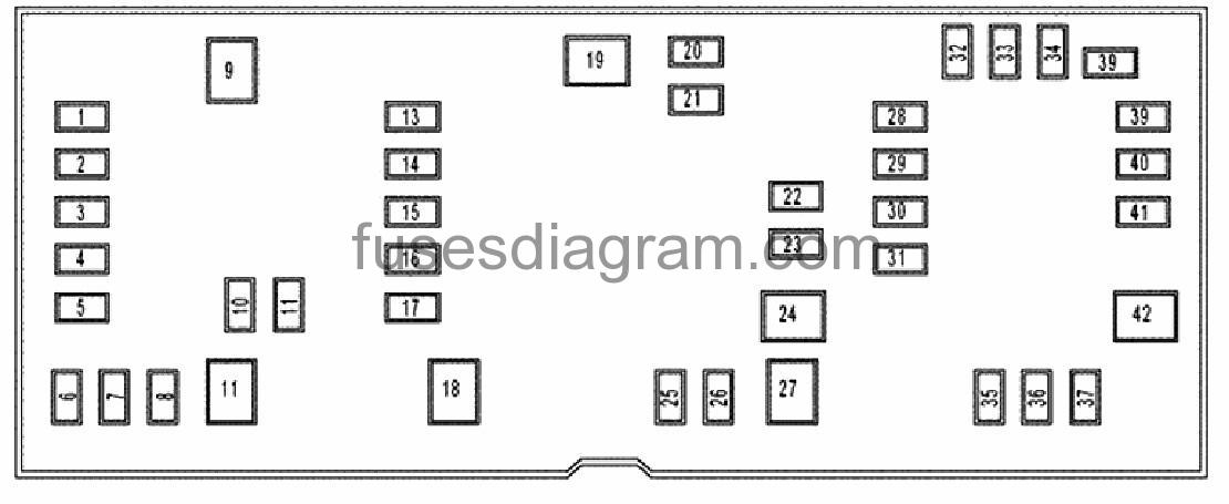 fuse panel diagram for 2007 dodge charger fuse box dodge ram 2002 2008  fuse box dodge ram 2002 2008