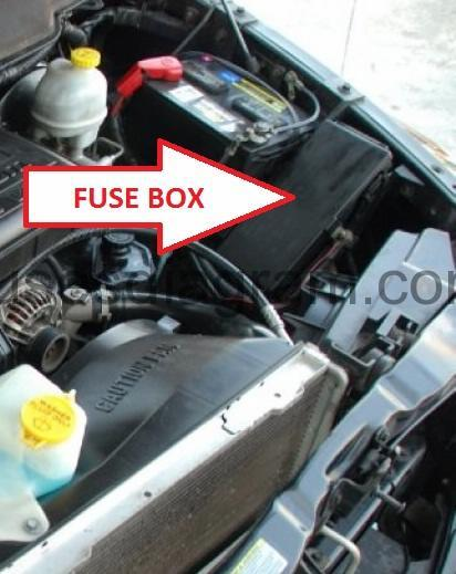 Fuse box Dodge Ram 2002-2008 | 2002 Dodge Ram 2500 Sel Fuse Box |  | Fuses box diagram
