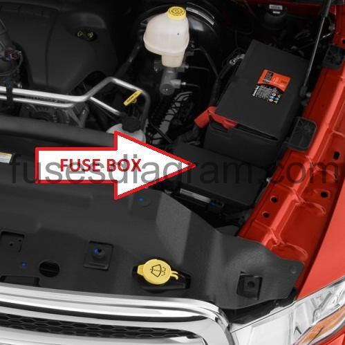 fuse box dodge ram 2009-2016  fuses box diagram