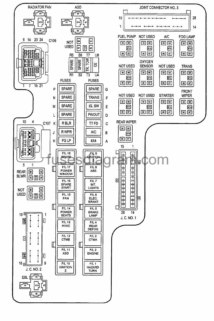 1999 Dodge Durango Fuse Box Simple Electrical Wiring Diagram Ford Contour