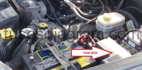 En Dodge Durango Blok Kapot X on Dodge Ram 1500 Fuse Box Location