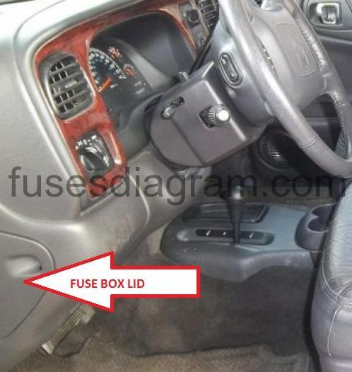 Fuse box Dodge Durango  Dodge Durango Fuse Box on