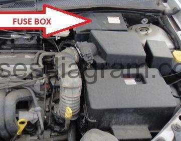 Fuse Box Ford Focus Mk1. Fuse Box Diagram. Ford. 2006 Ford Focus Fuse Box Diagram Only At Scoala.co