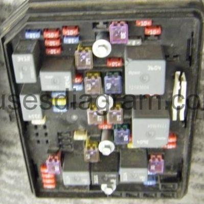 fuse box chevrolet impala  fuses box diagram