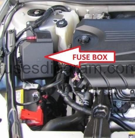 08 impala interior fuse box diagram