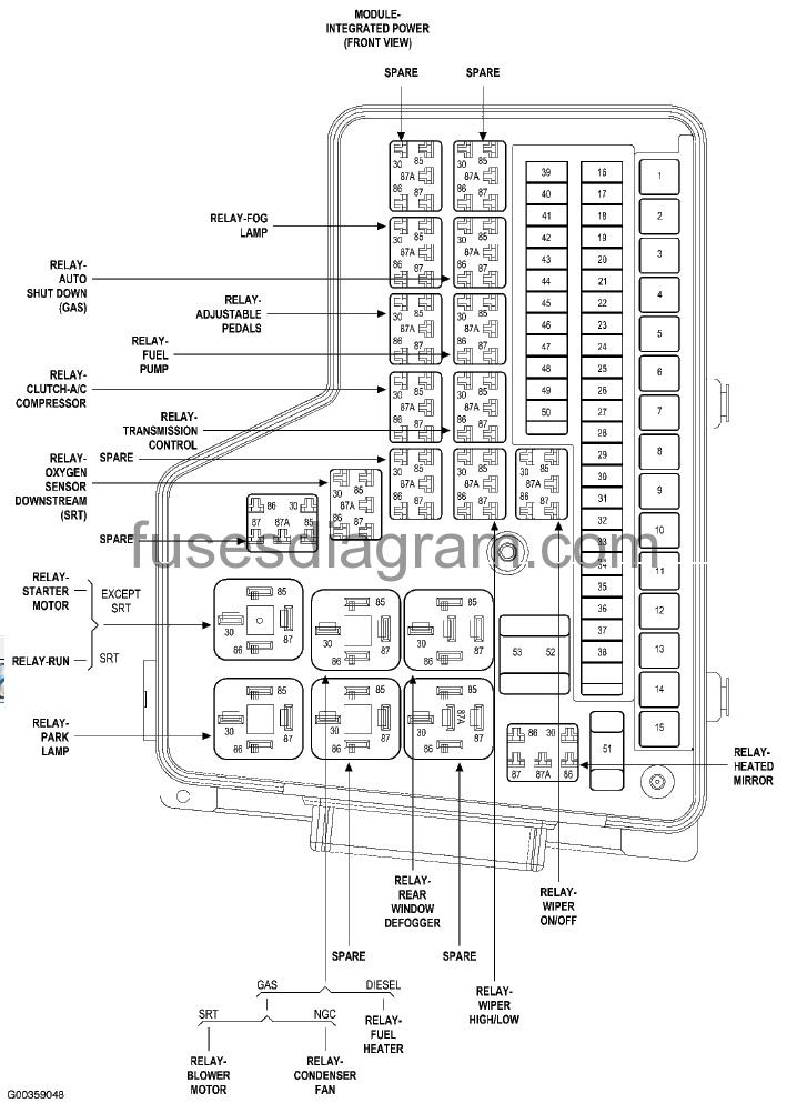 Fuse box Dodge Ram 2002-2008 | 2002 Dodge Ram 1500 3 7 Ltr Fuse Box Diagram |  | Fuses box diagram