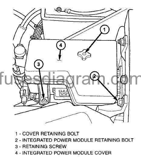 Fuse box Dodge Ram 2002-2008