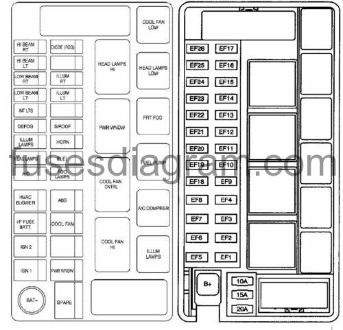 En Aveot Blok Kapot X on 2007 Jeep Fuse Box Diagram