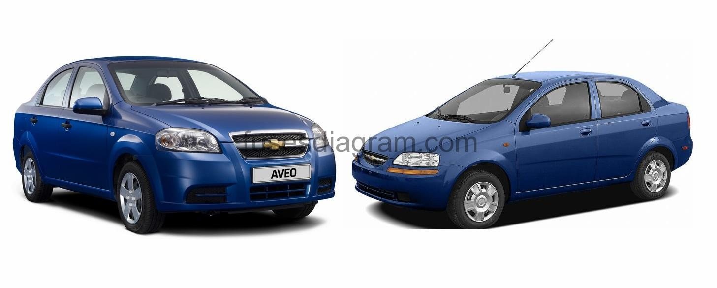 fuses and relay chevrolet aveo