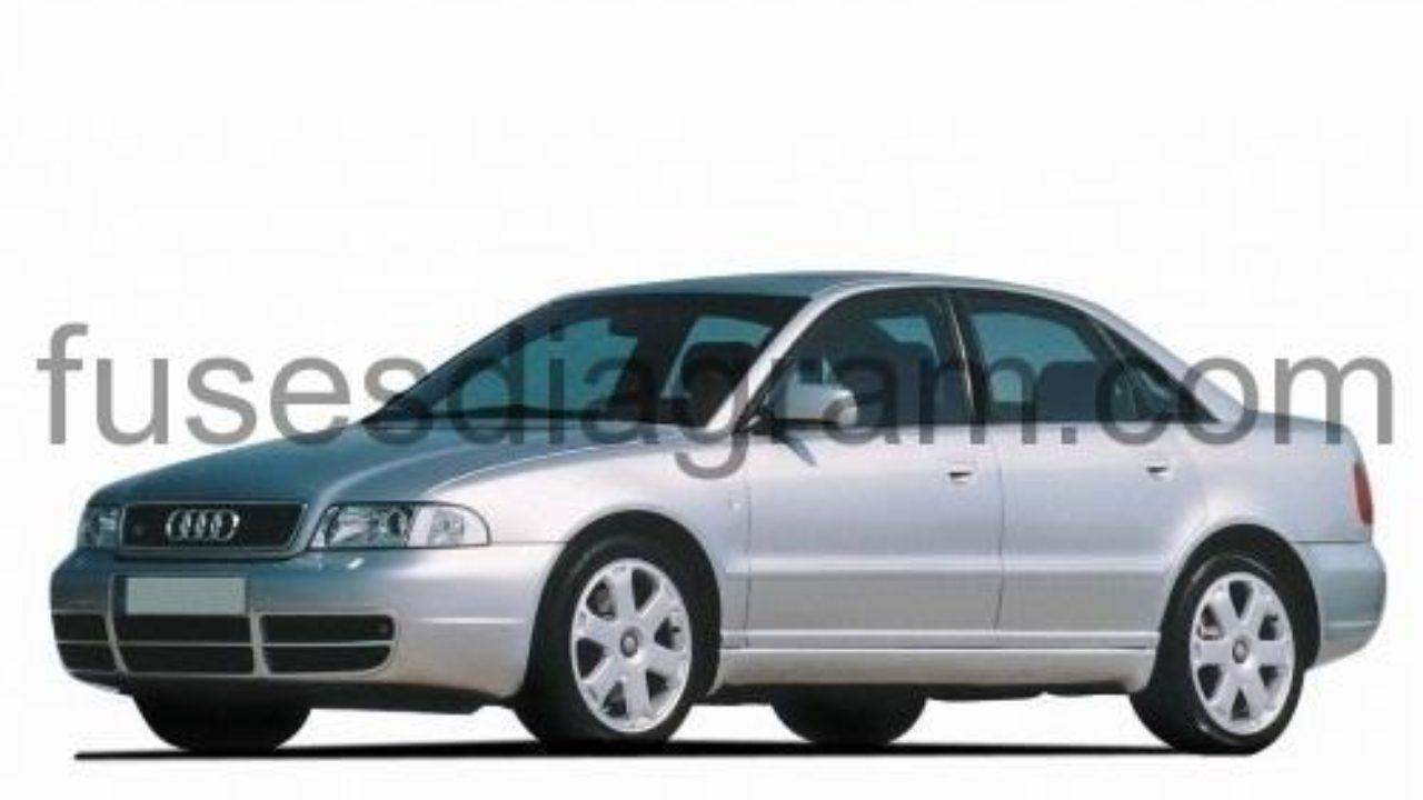 Fuse box Audi A4 (B5)