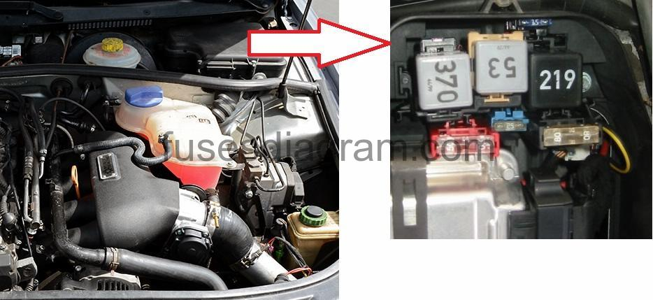 Fuse box Audi A4 (B5)Fuses box diagram