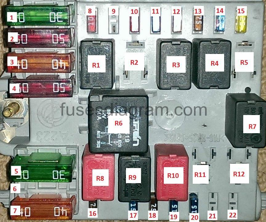fuse box alfa romeo 147 rh fusesdiagram com Ford Focus Fuse Box Diagram Chevy Fuse Box Diagram