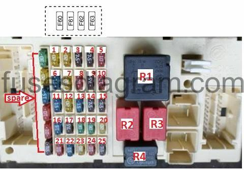 electric fuse box fuse box alfa romeo 147