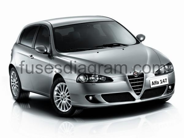 Fuse Box Diagram Alfa Romeo Giulietta