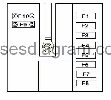 Fuse box Alfa Romeo 156 Alfa Romeo Wiring Diagram on