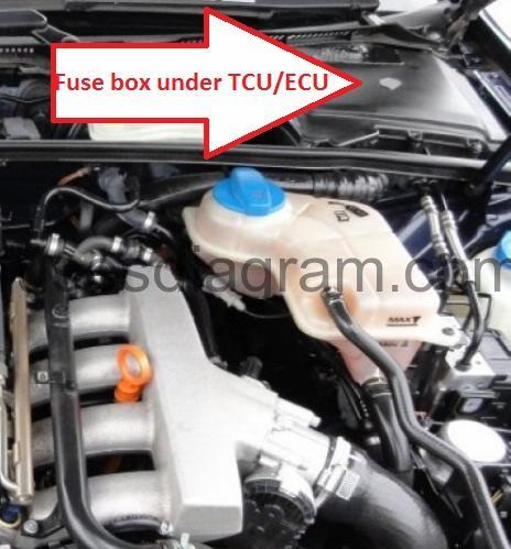 Fuse box Audi A4 (B6)Fuses box diagram