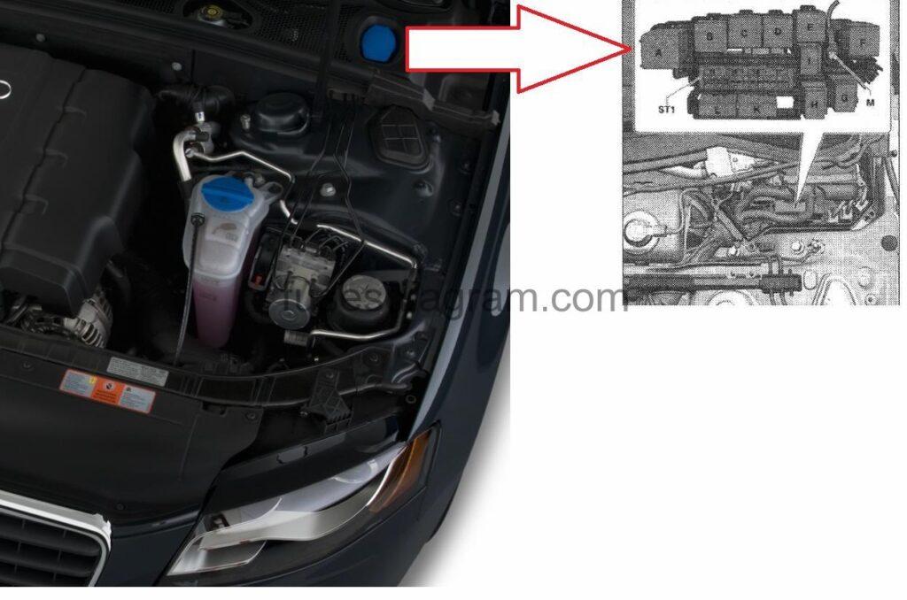 Fuse Box Audi A4  B8