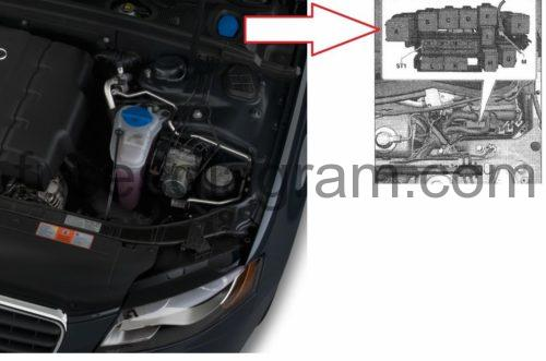 Fuse box Audi A4 (B8) | Audi A4 Fuse Box 2013 |  | Fuses box diagram