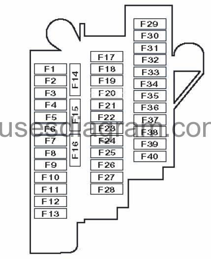 2011 Audi A4 Fuse Box Diagram : Fuse box audi a b