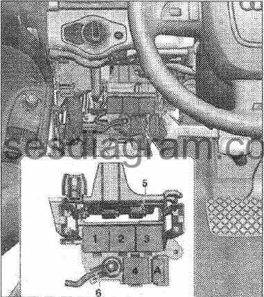 Fuse box Audi A4 (B8)Fuses box diagram