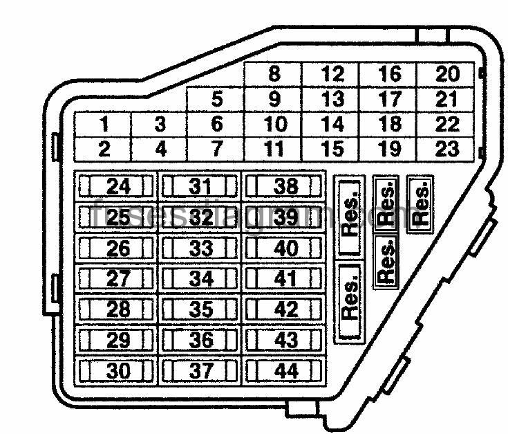 Fuse box Audi A6 (C5)Fuses box diagram