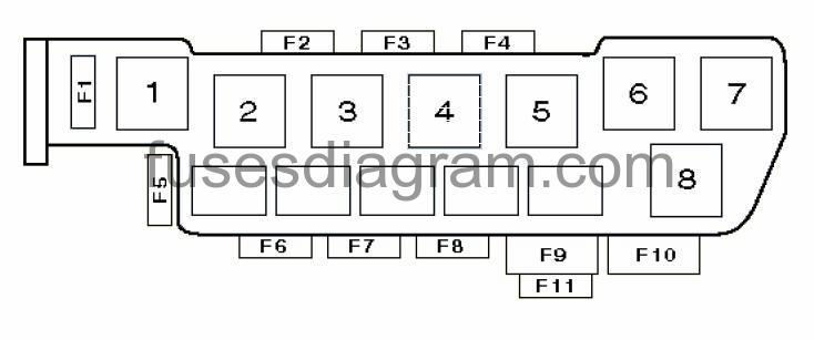 audi a6 fuse box diagram trunk  audi  wiring diagrams