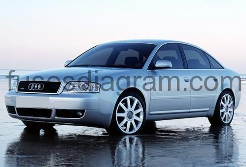 Fuse Box Audi A6 C5. Locate Fuses And Relays. Wiring. Allroad Fuse Diagram At Scoala.co