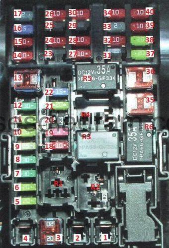 Fuse Bbox Bchevrolet Bequinox B Bdiagram furthermore En Aveot Blok Kapot as well En Aveot Blok Kapot X additionally Chevrolet Aveo Ls L Cyl Ffuse Engine Part besides Wiring Diagram For Chevy Silverado X. on chevrolet aveo fuse box diagram