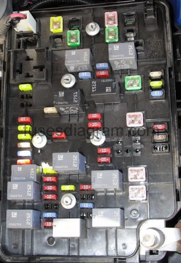 Fuse box Chevrolet Cobalt