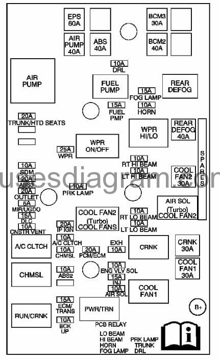 fuse box chevrolet cobalt  fuses box diagram