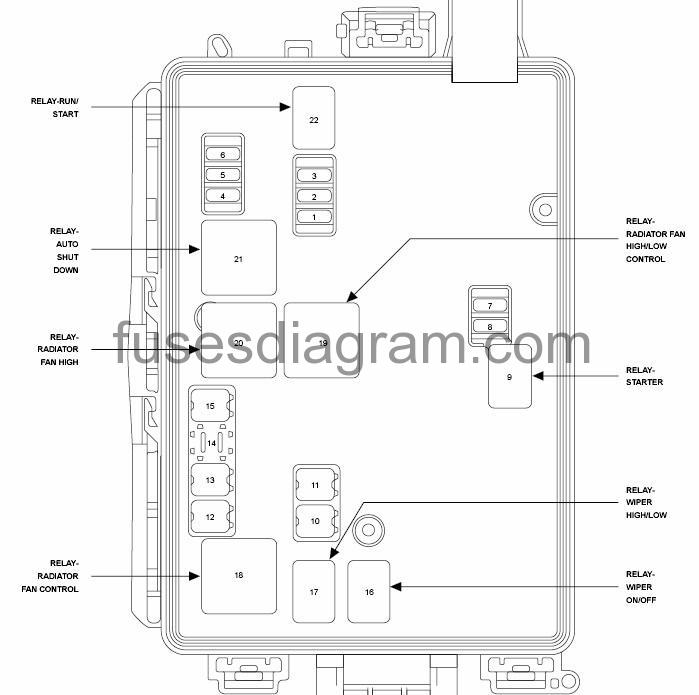 Fuse box Dodge Charger Dodge MagnumFuses box diagram