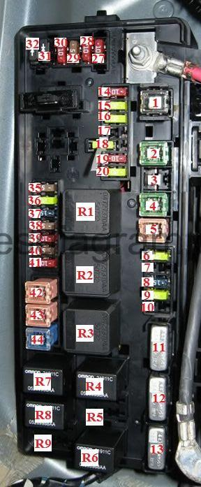 2007 Dodge Charger Fuse Box Diagram