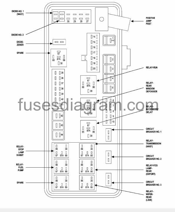 fuse box dodge charger dodge magnum Dodge Charger Fuse Box Diagram fuse no