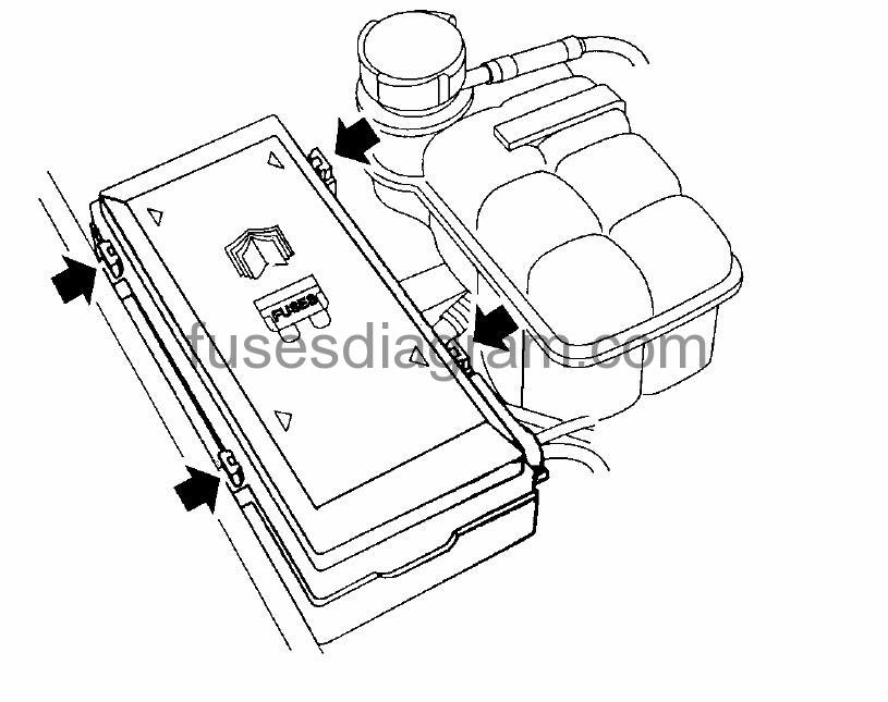 Fuse box Land Rover Discovery 2Fuses box diagram