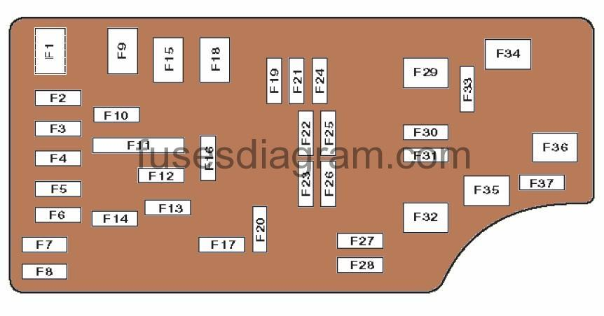 07 dodge caliber fuse box location electrical wiring diagrams rh cytrus co 2009 Dodge Caliber Horn Fuse Manual 2007 Dodge Caliber Fuse Panel