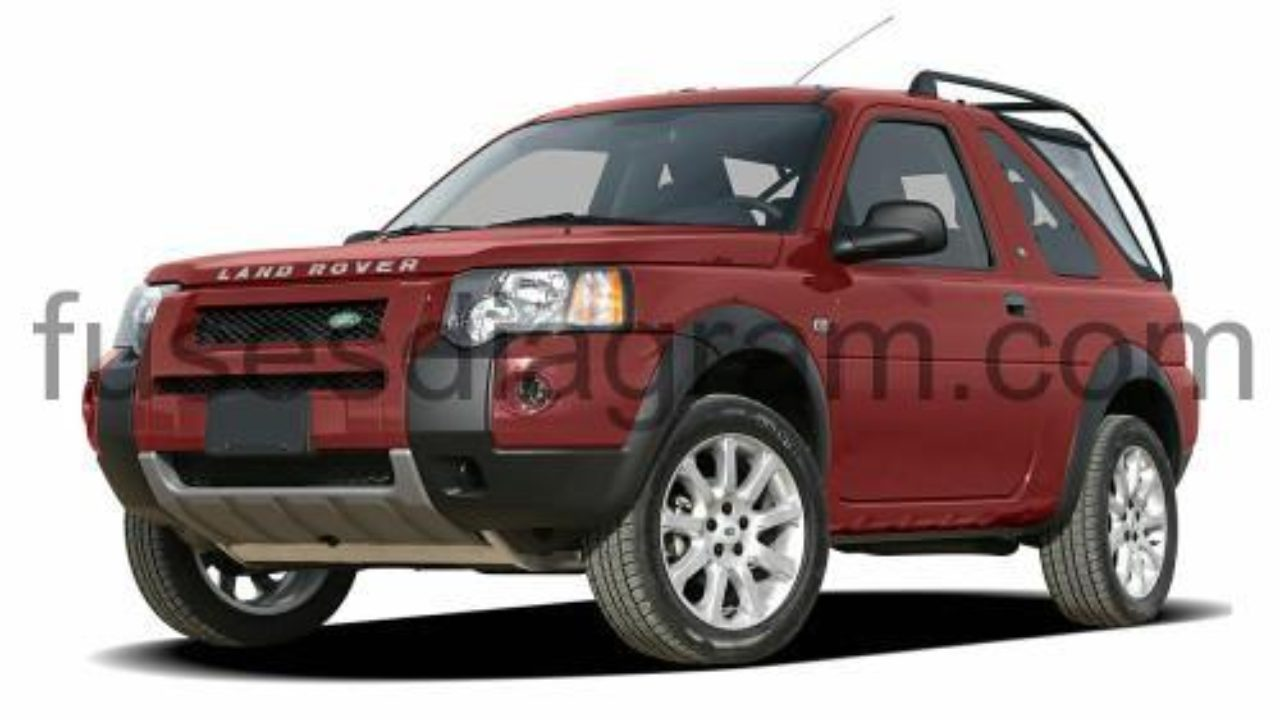 Fuse box Land Rover Freelander
