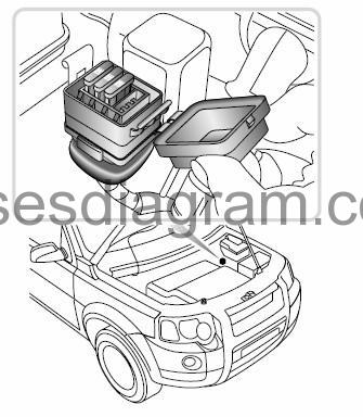 Bmw 3 Series 2010 Fuse Box Location