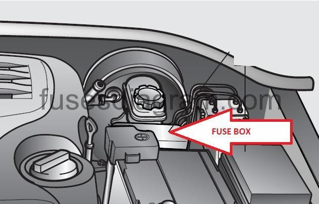 fuse box kia sorento 2015 kia sedona fuse box diagram 2015 kia sedona fuse box diagram 2015 kia sedona fuse box diagram 2015 kia sedona fuse box diagram
