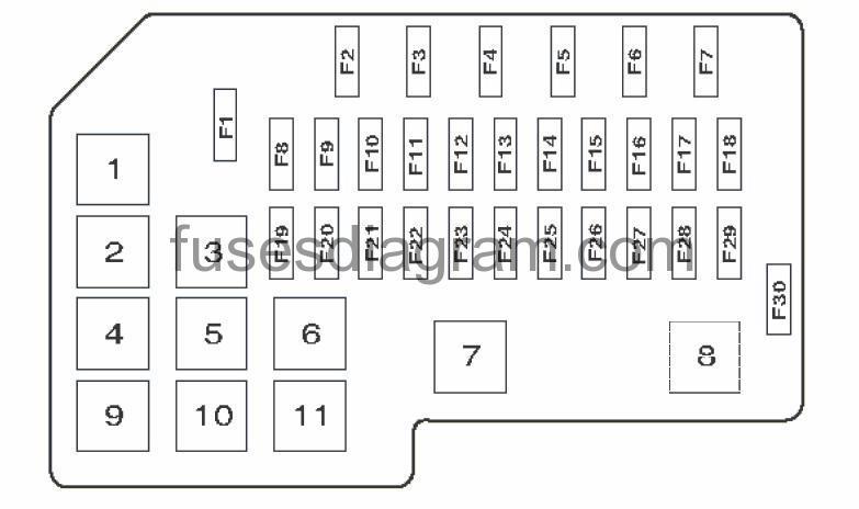 2001 kia spectra fuse box diagram fuse box kia rio 2000 2005  fuse box kia rio 2000 2005