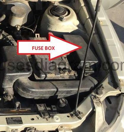2006 land rover fuse box location