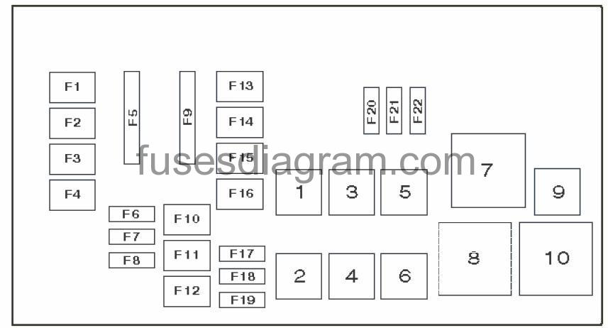 2008 kia rio5 engine fuse box diagram amotmx fuse box kia rio 2005-2011