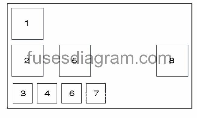 fuse box kia rio 2005 2011. Black Bedroom Furniture Sets. Home Design Ideas