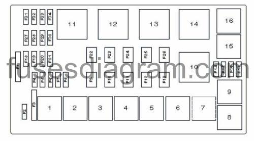 fuse box kia sedona 1999-2006 2004 kia optima fuse box diagram #15