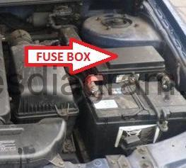 Fuse box Kia Sedona 1999-2006Fuses box diagram