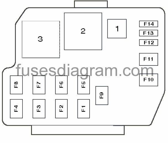 Fuse box Mazda 2 2001-2007Fuses box diagram